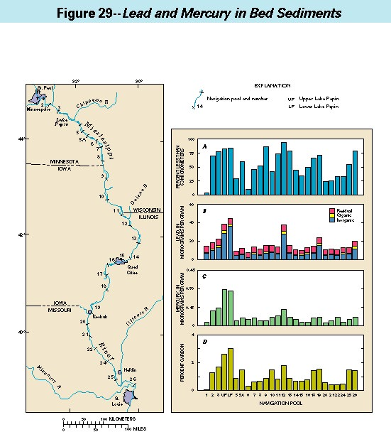 Contaminants in the Mississippi River--Heavy Metals in the