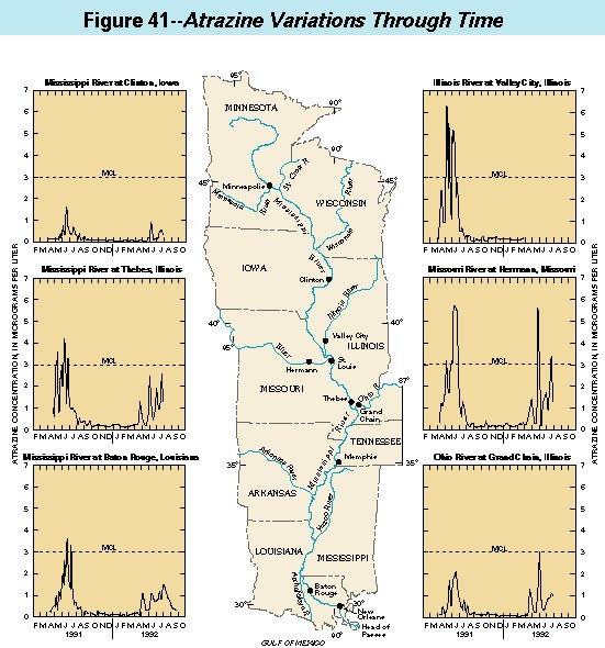 Map And Graphs Showing Time Series Of Atrazine Concentrations In The Mississippi Missouri And Ohio Rivers April 1991 September 1992 99k Jpeg 42