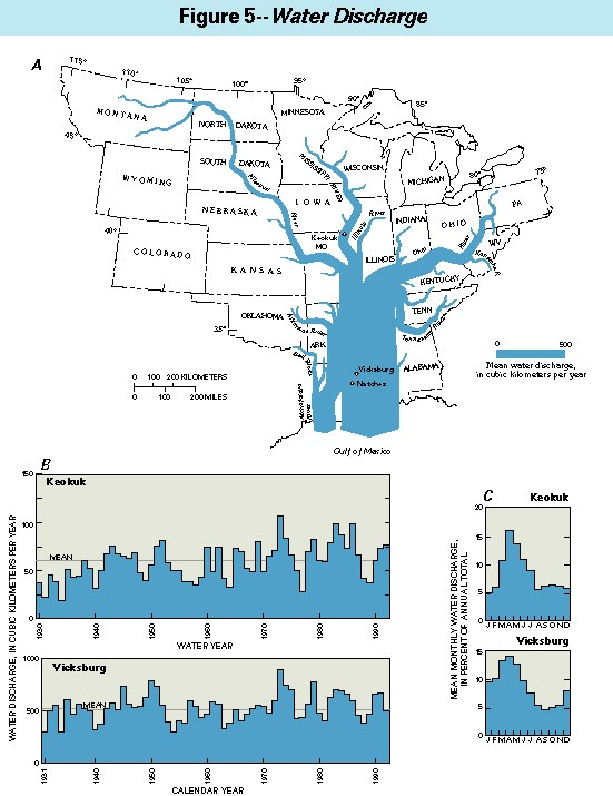 Contaminants in the Mississippi RiverGeologic Settings