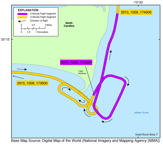 Cape Hatteras Inset Map