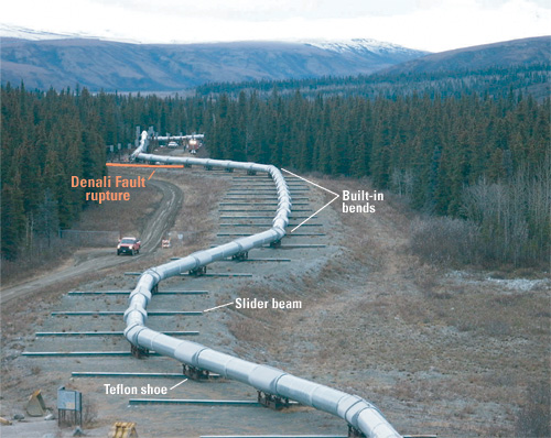 photograph of the trans alaska oil pipeline showing details of how it is built