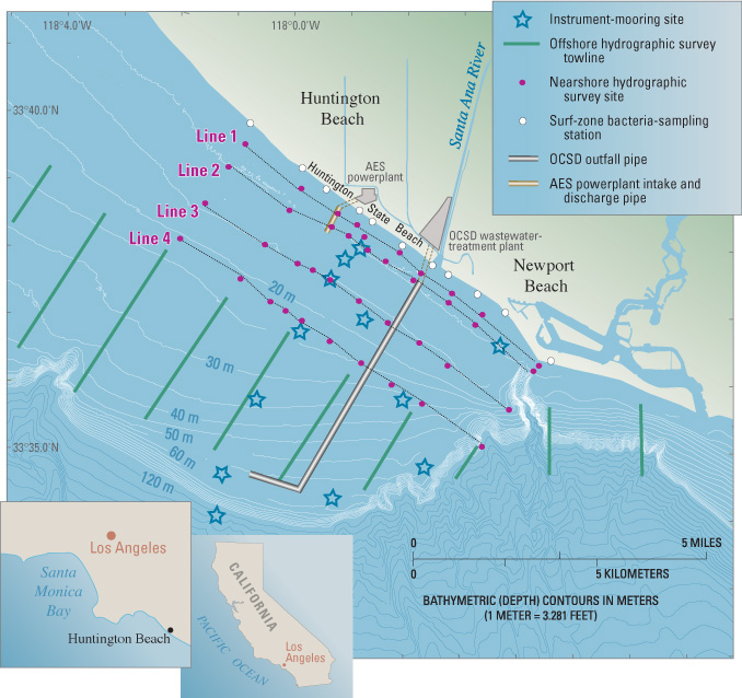 Bacterial Contamination at Huntington Beach, California—Is It From a ...