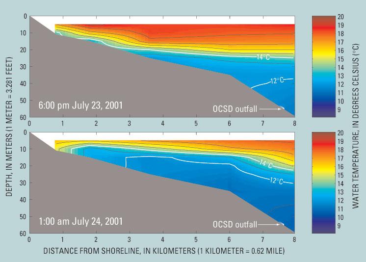 Diagram Of Ocean Water Temperatures 36