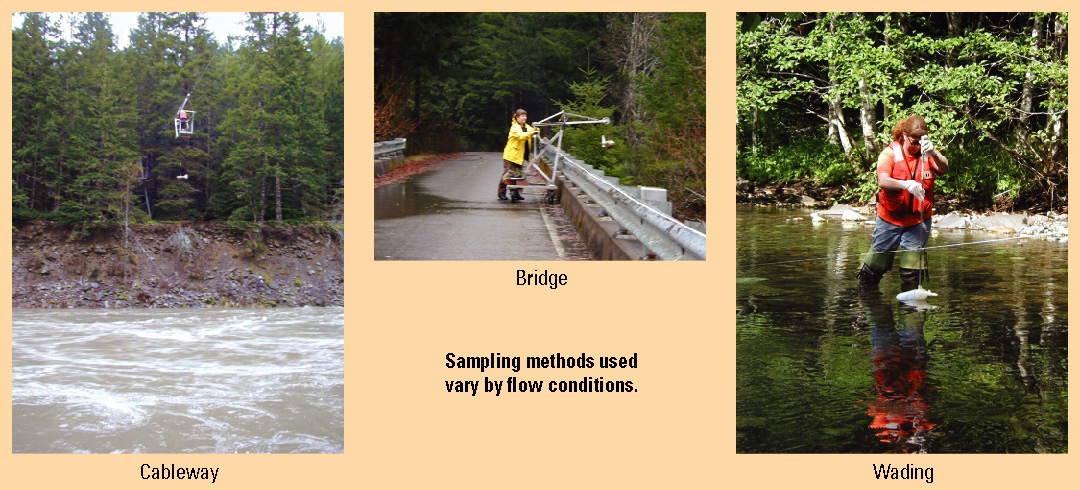 The North Santiam River, Oregon, Water-Quality Monitoring