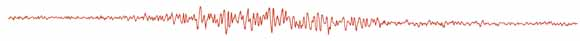 illustration of seismogram showing small background wiggles and large shock wiggles in the middle