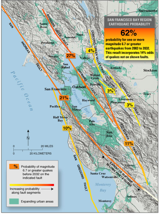the threat of earthquakes extends across the entire san francisco bay region and a major quake is likely before 2032 knowing this will help people make