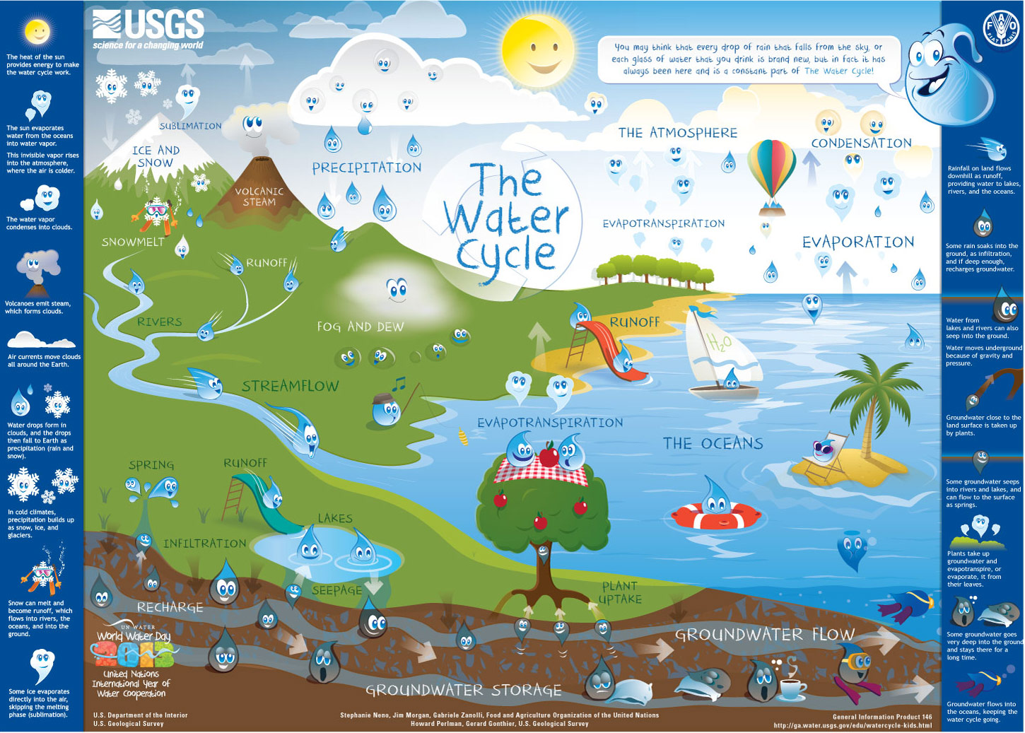 The water cycle for schools usgs the water cycle for schools ccuart Gallery