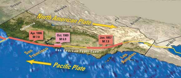 Putting Down Roots In Earthquake CountryYour Handbook For The San - San andreas fault on us map