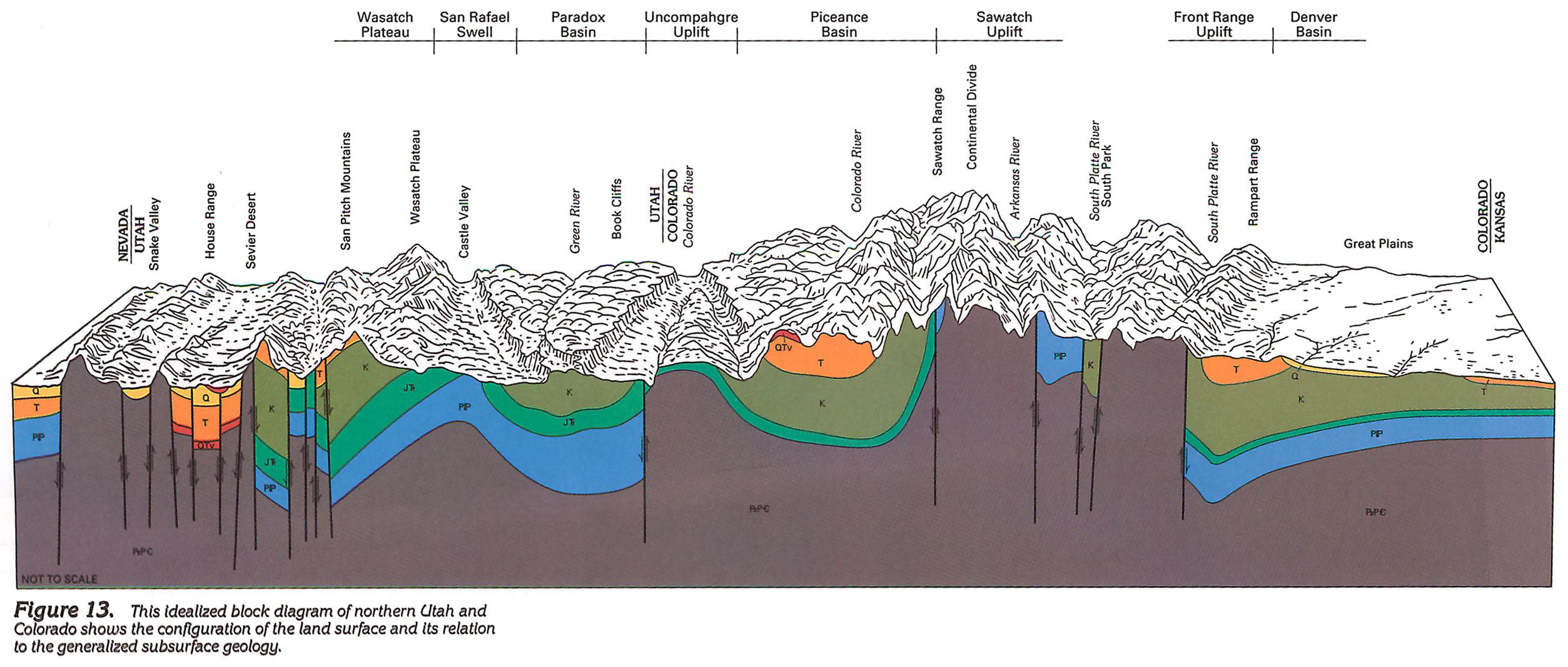 HA C Regional Summary Text - Map of colorado plateau region