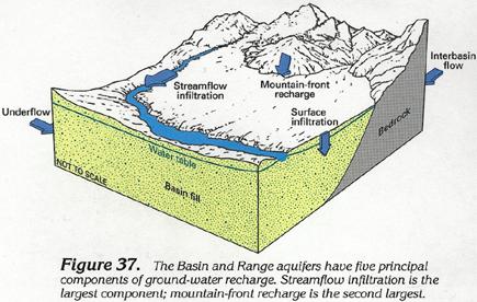 Mountain Stream Diagram Search For Wiring Diagrams