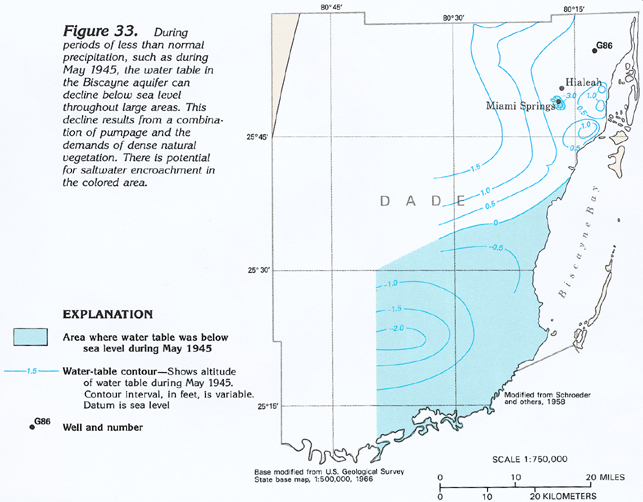 figure 33 map showing water table contours and the general direction of water movement in the biscayne aquifer