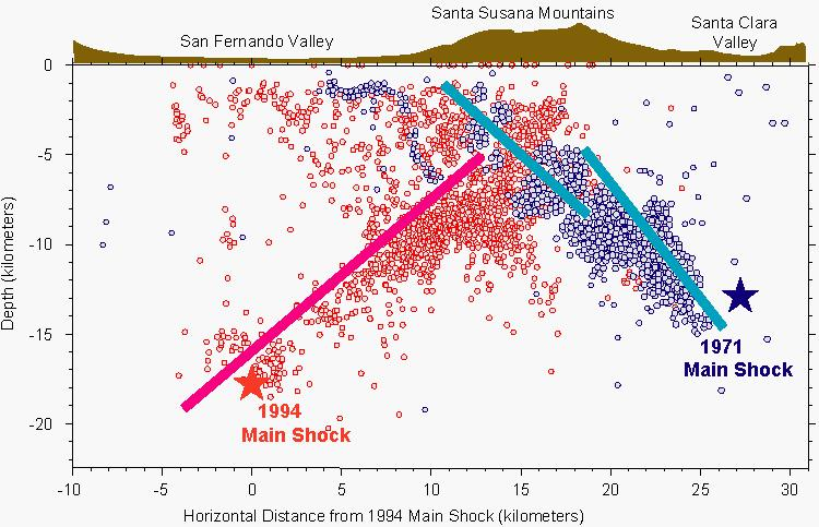 california fault map with Mainshk on San Fernando Valley Map additionally Botec sanandreas also 4 07 geo Soils also Cotton Boll Early Oct 2012 1 additionally Hike The San Andreas Fault.