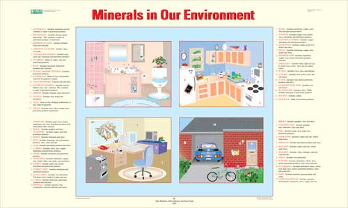 Usgs open file report 00 144 minerals in our environment - New uses for home products ...