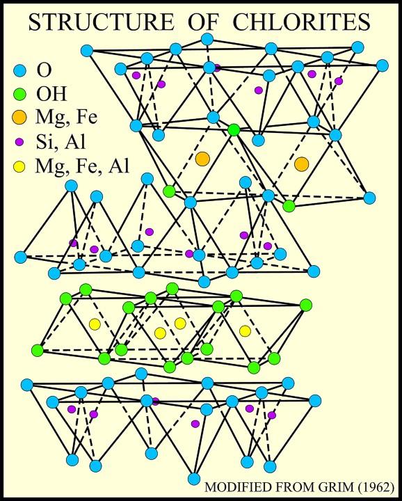 Usgs Ofr01 041 Chlorite Group