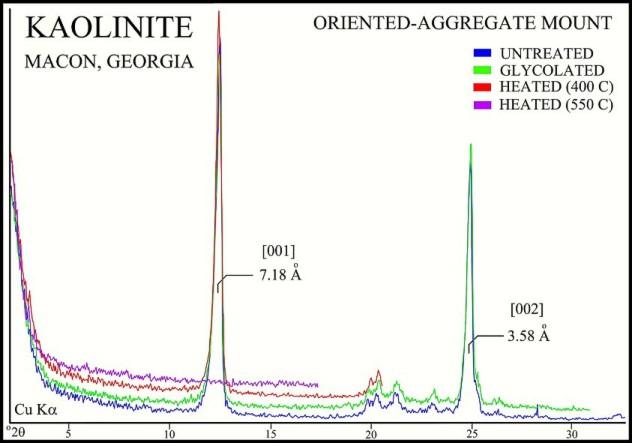 usgs ofr01 041 kaolinite group minerals