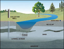 Usgs Sir 2006 5174 Water Quality Changes Caused By
